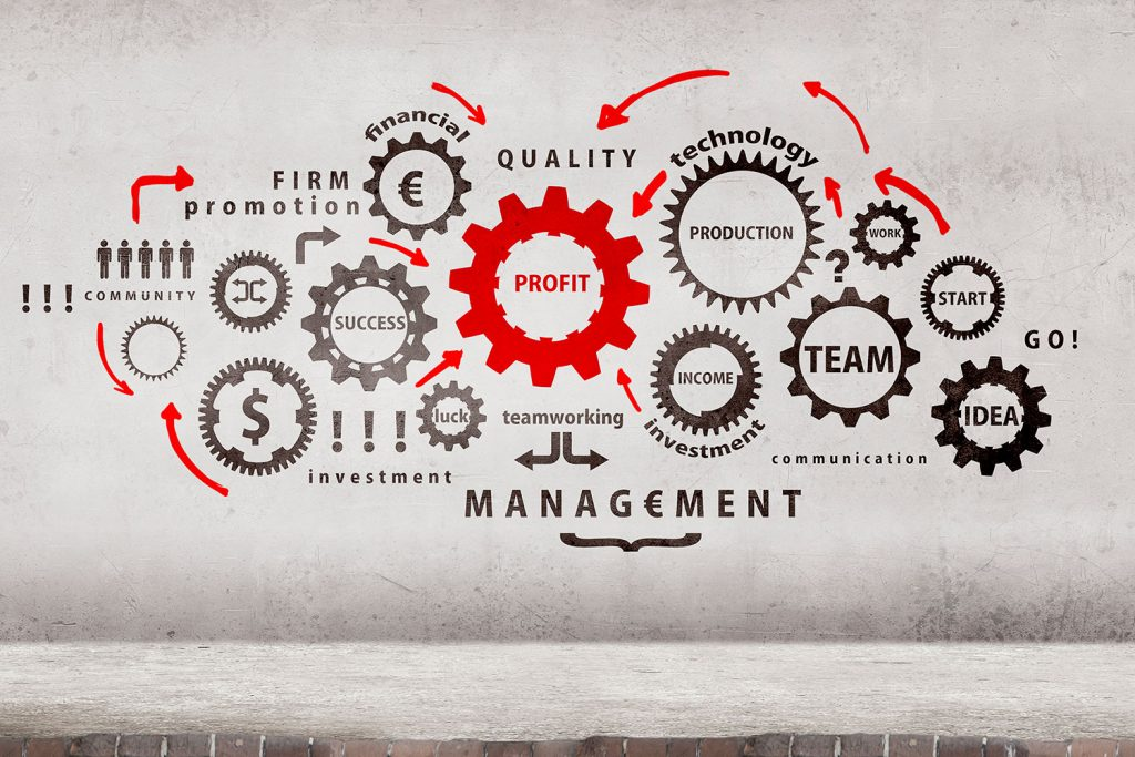 Each of our Human Capital solutions is design for enhance business and organizational performance